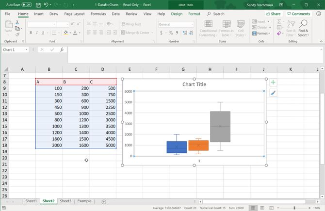 how to make a box and whisker plot in microsoft excel