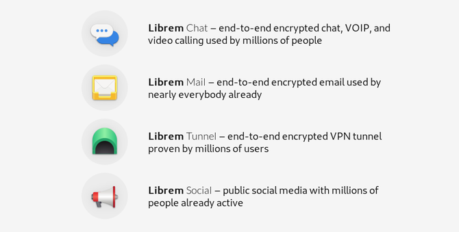 The apps included with Librem One