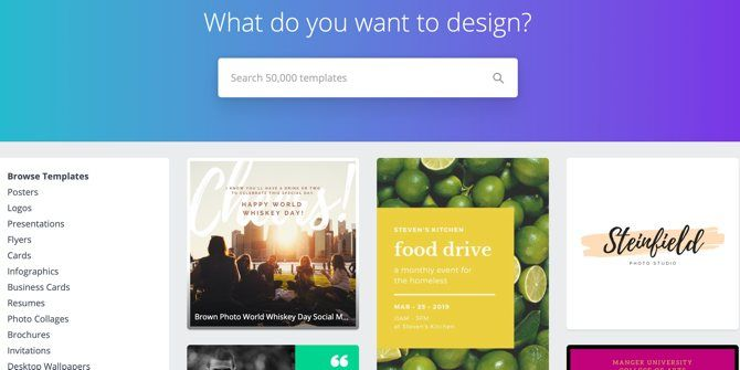 How to write an ebook: Canva templates