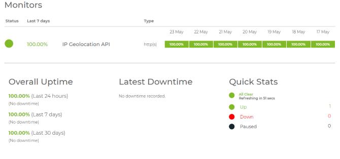 Check API downtime