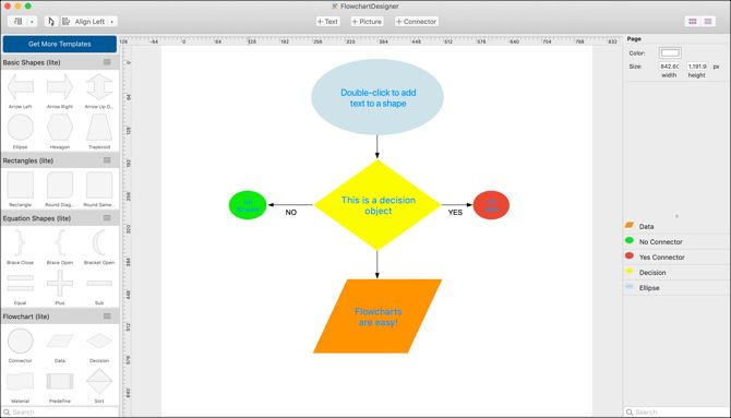 5 Free Flowchart Makers For Mac For Quick And Easy Diagrams