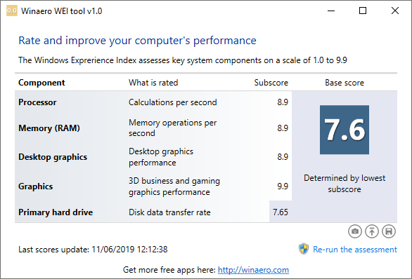 How To Check Your Windows Experience Score On Windows 10