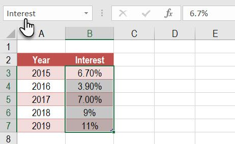 Use the Name Box to assign names to Excel cells