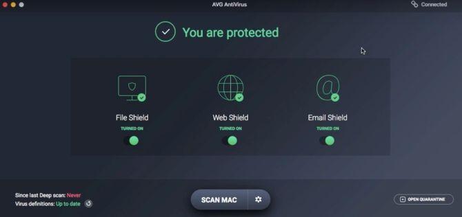 AVG Mac Free Antivirus