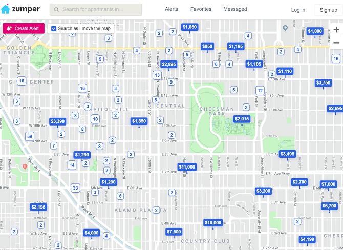 zumper apartment prices