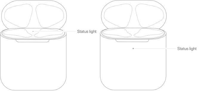 How to connect AirPods: case status lights