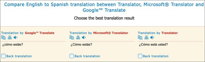 The 10 Best Online Translators You Can Use in the Real World
