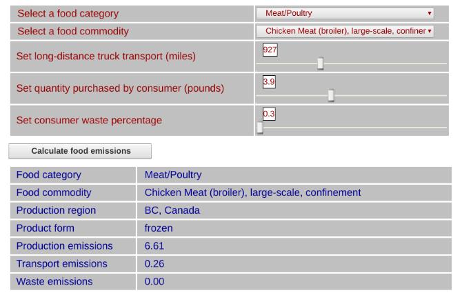 Найдите выбросы углекислого газа для пищи, которую вы едите, с помощью калькулятора углеродных следов.