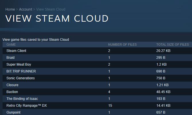 Сохраненные данные в облаке Steam