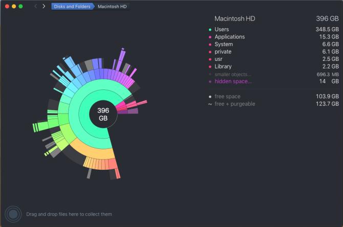 DaisyDisk красивый пользовательский интерфейс