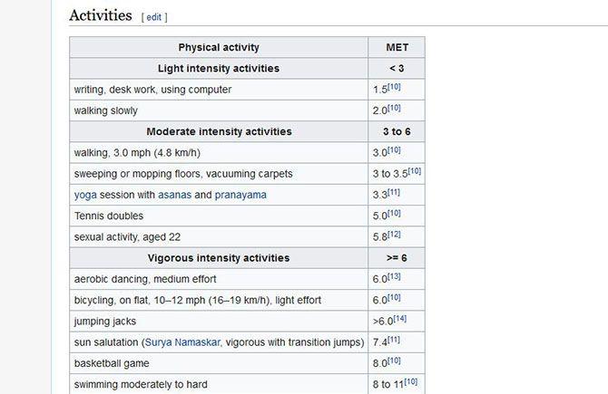 Как фитнес-приложения считают калории