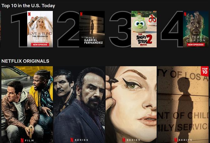 Netflix популярные США