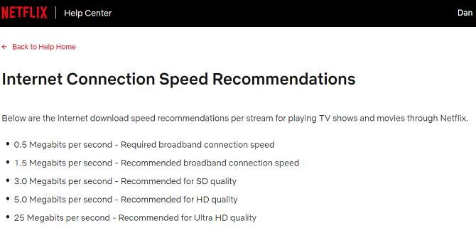Netflix скорость интернета