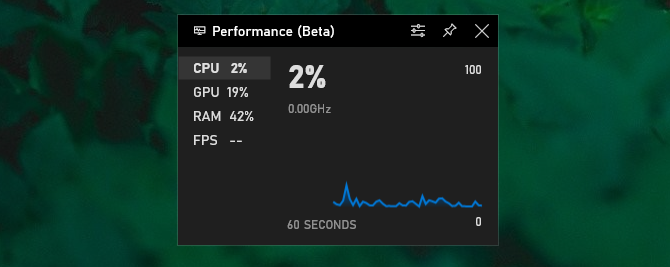 Game bar Performance