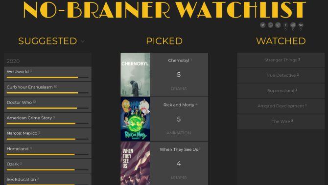 No Brainer Watchlist oferece um quadro Kanban semelhante ao Trello para filtrar e classificar programas de TV para assistir