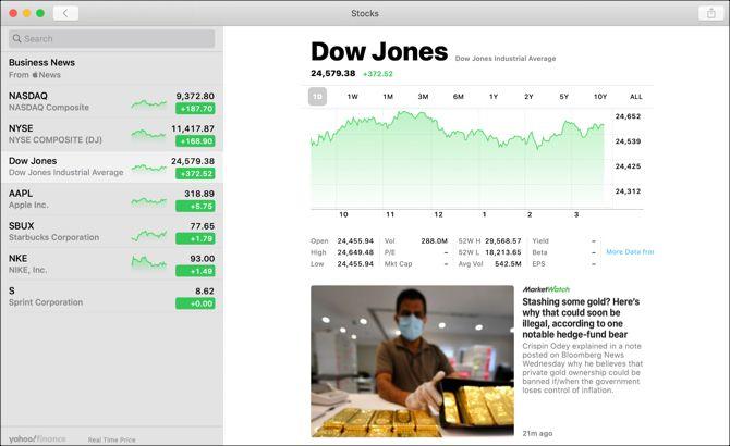 Приложение для акций Mac-Dow Jones View