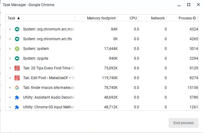 Chromebook Chrome OS Task Manager