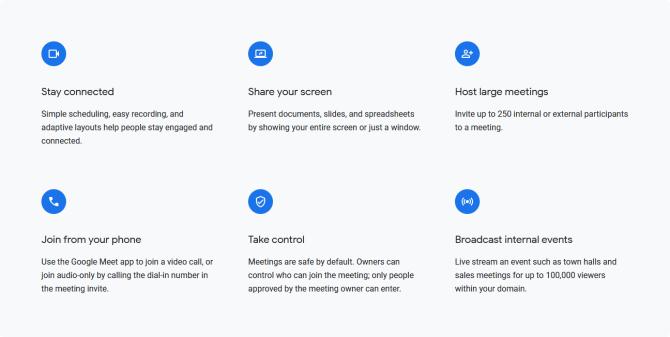 Функции Google Meet