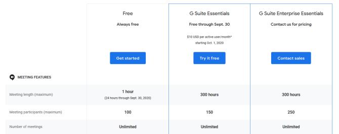Google Meet pricing
