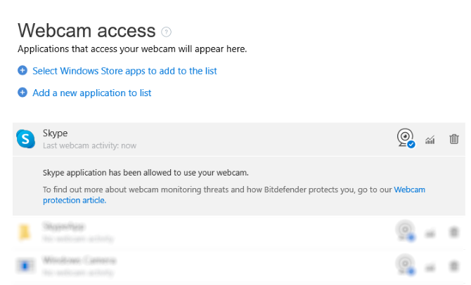 Ваш антивирус блокирует Skype?