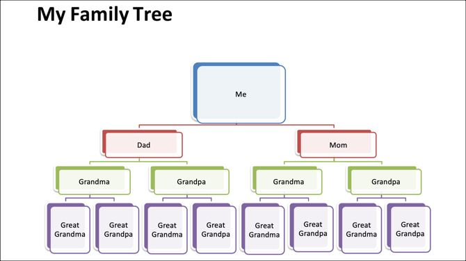15-Gen Family Tree Template-TemplateLab