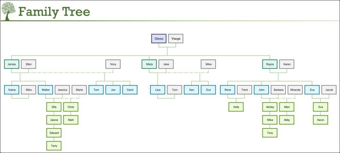 Family Tree Template Generator-MS Office