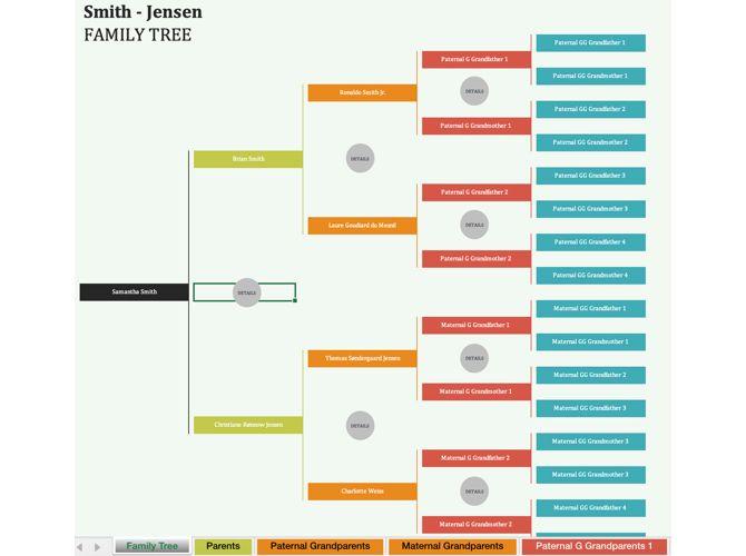 Family Tree Generator-FPPT