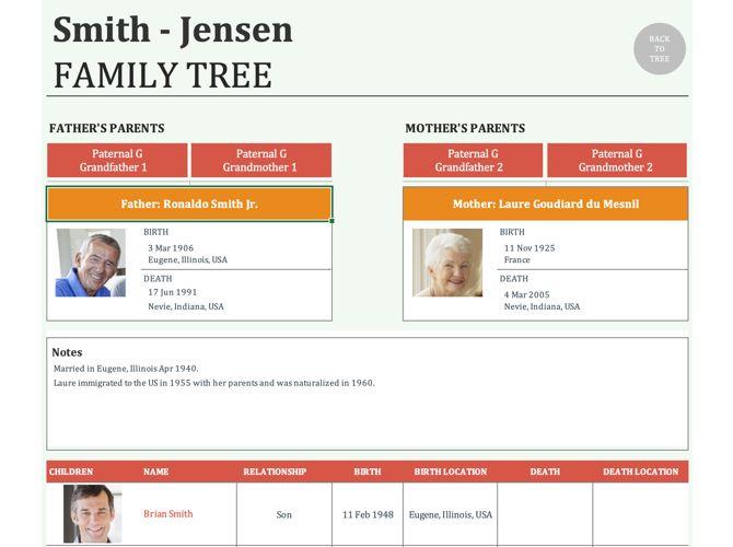 Family Tree Generator Tab-FPPT