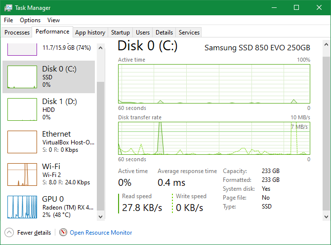 Windows 10 Task Manager Improvements