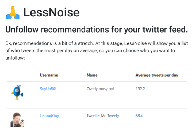 Find the Most Frequent Tweeters and block or mute them with LessNoise
