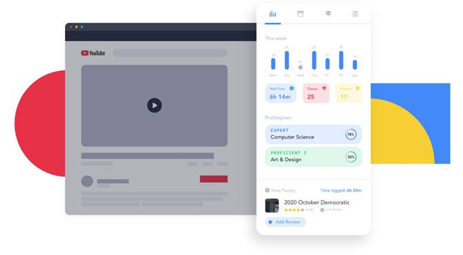 Ekstensi Prodeus Chrome untuk kursus online di YouTube
