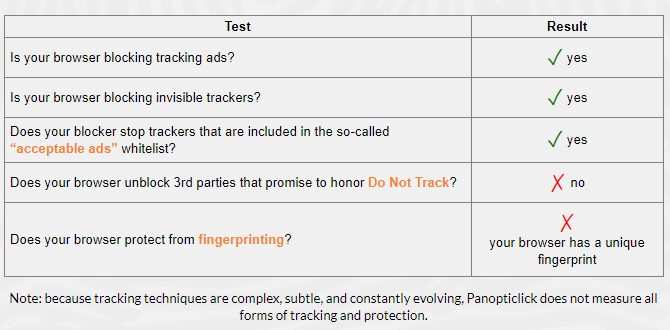 pelacak browser panopticlick