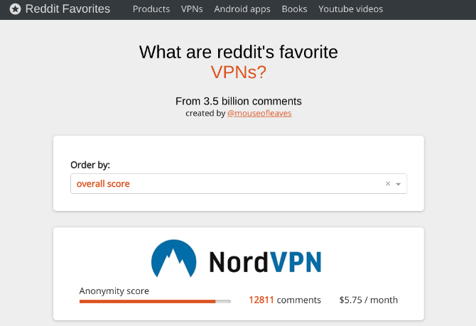 6 Free And Fantastic Alternatives To The Official Reddit Website App