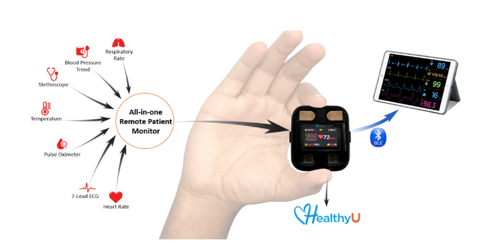 This Is the First Health Tracker to Monitor 7 Different Biometrics
