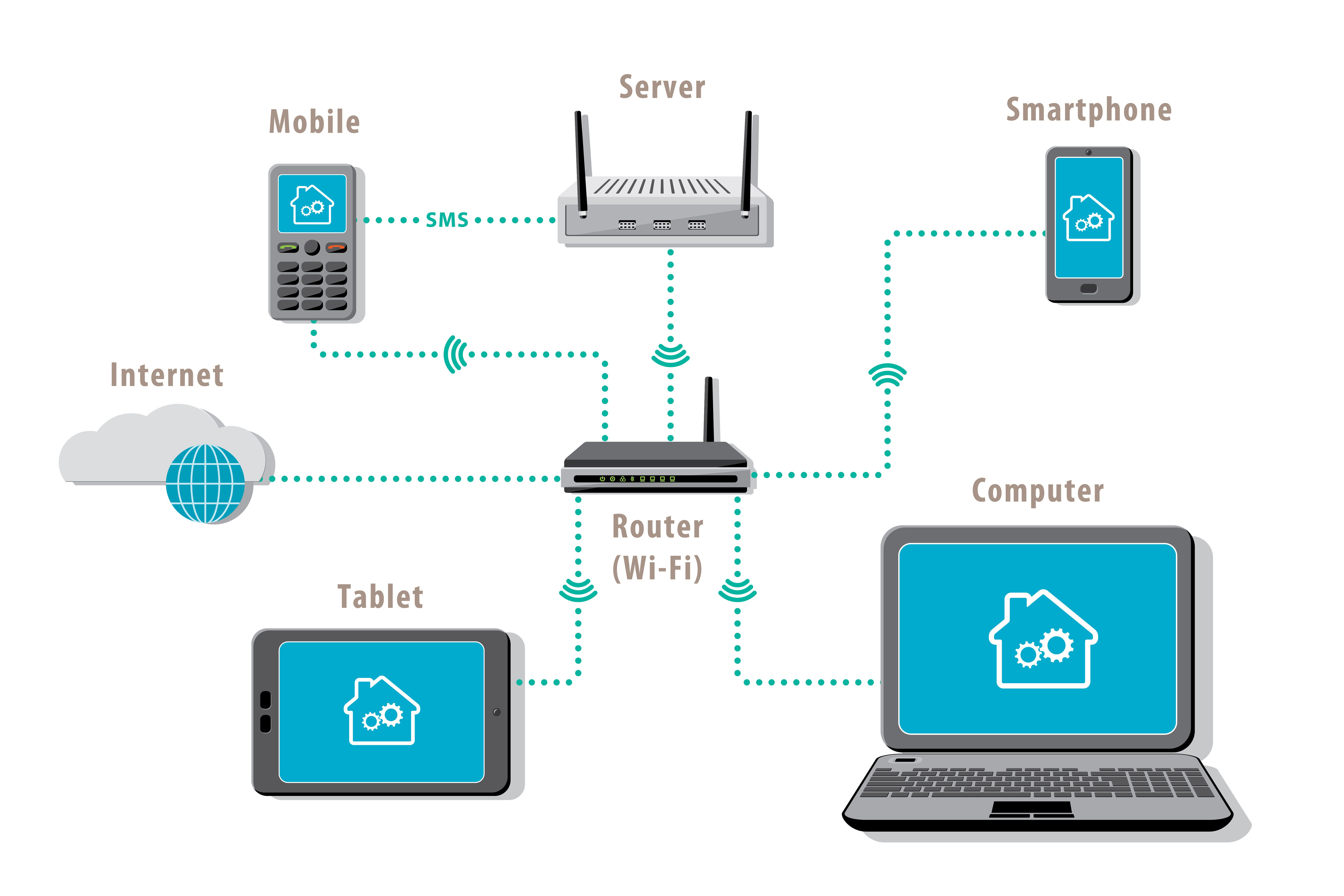 What Is the Difference Between LAN and WAN in Networking?